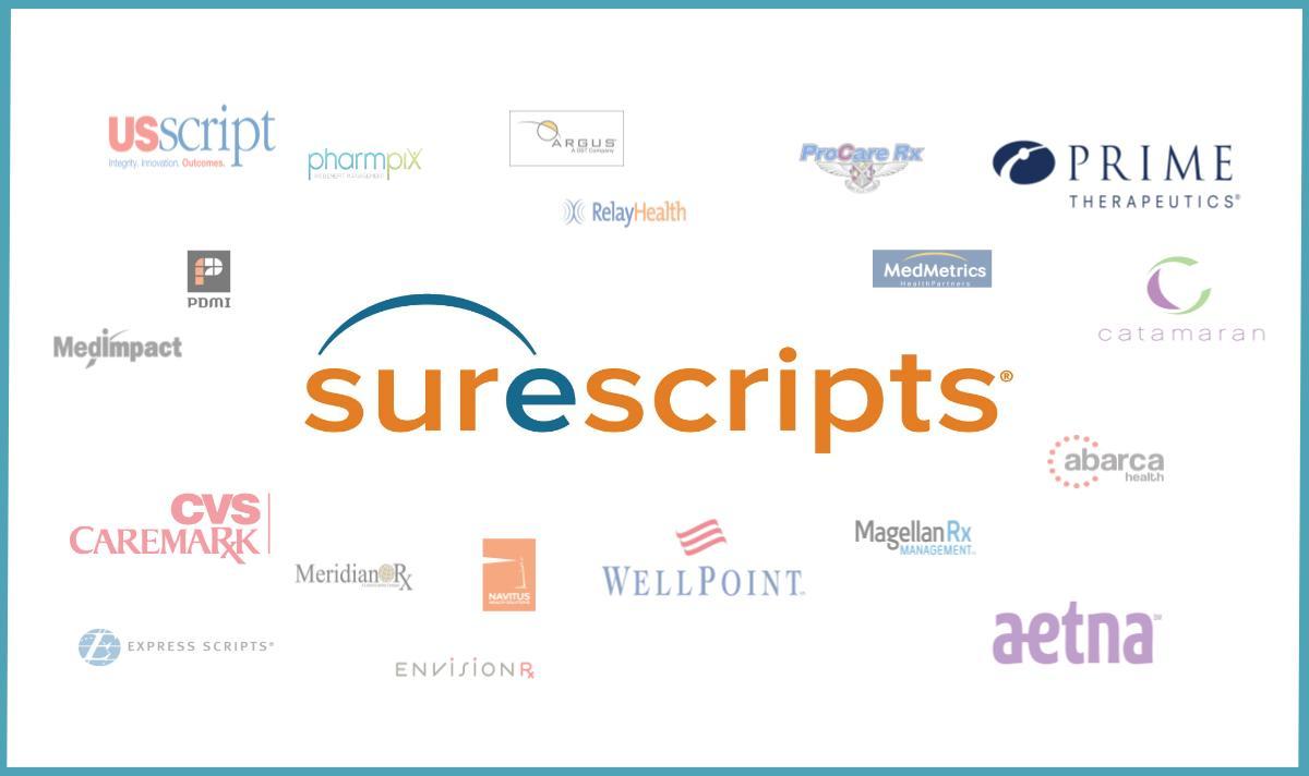 Medicaid Cost Avoidance E-Prescribing Syrtis Solutions ProTPL