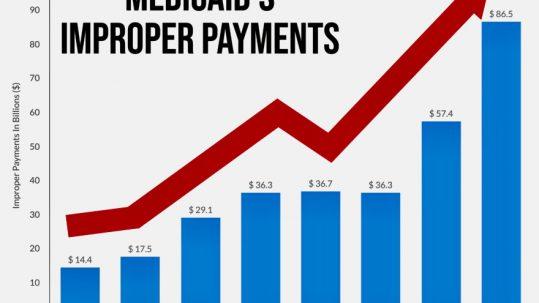 IMPROPER PAYMENTS - MEDICAID'S BILLION DOLLAR PROBLEM SYRTIS SOLUTIONS